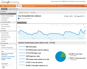 google_analytics_blog_webzoo